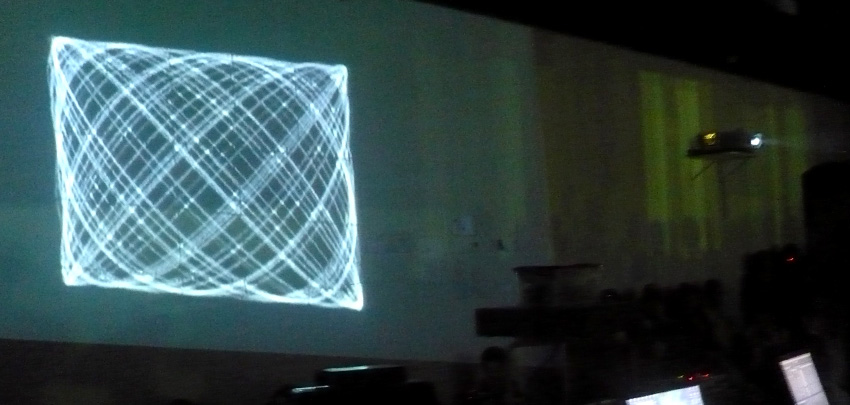 Synthesis and Lissajous Curves